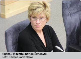 I. Šimonytė