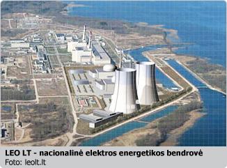 LEO LT - nacionalinė elektros energetikos bendrovė