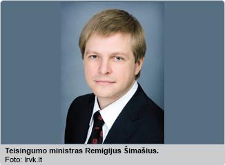R. Šimašius
