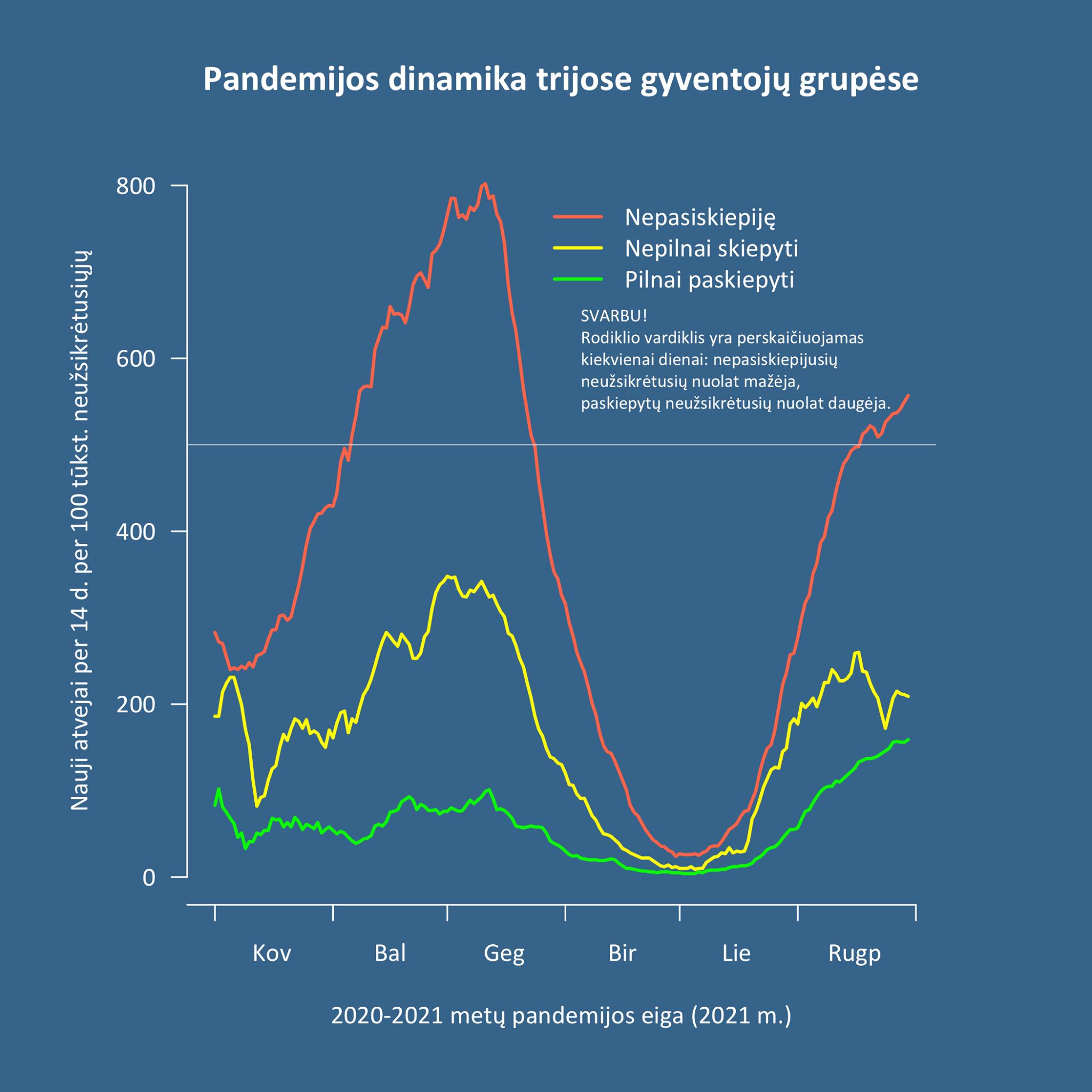 pandemijos%20dinamika.png